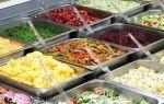 Как открыть кулинарию: пошаговый бизнес план