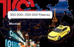 Идеи как заработать 300000 рублей срочно без вложений: что нужно?