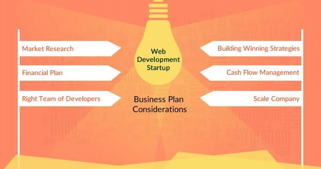 Стартапы 2020 в России: Идеи с минимальными вложениями для малого бизнеса