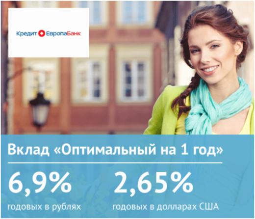 Куда вложить 500000 рублей чтобы заработать срочно: Инвестирование денег
