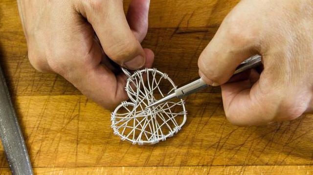 Идеи что можно сделать своими руками в домашних условиях и продать выгодно