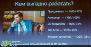 Куда пойти работать в кризис 2020 в Москве без опыта работы: Идеи заработка