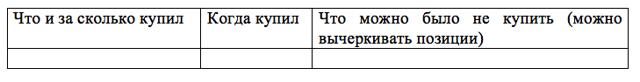 Как заработать деньги на квартиру в Москве: Идеи 2020 года для заработка