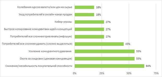 Кредитные карты в Прокопьевске - условия кредитных карт банков Прокопьевска, оформить кредитку от 0%, заявка онлайн