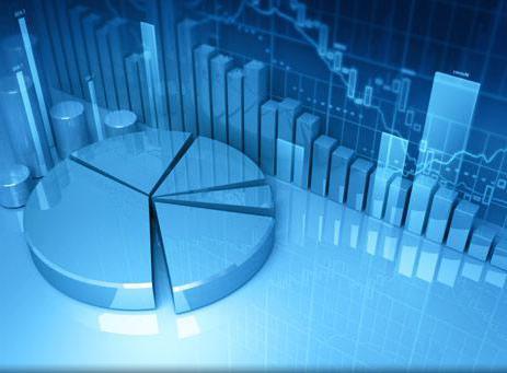 Как стать успешным трейдером с нуля на Фондовом рынке?
