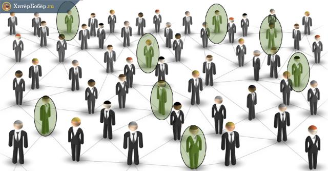 Как выбрать нишу для бизнеса в 2020 году: Актуальные идеи заработка денег