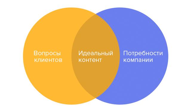 Что такое редизайн и как его сделать?