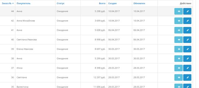 Как сэкономить на разработке интернет магазина – решение sellios.ru