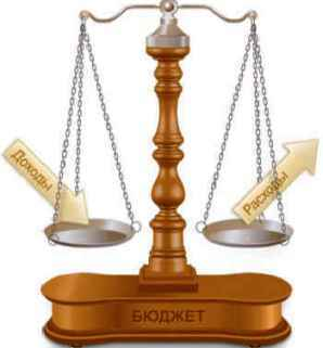 Бюджет доходов и расходов предприятия – что это?