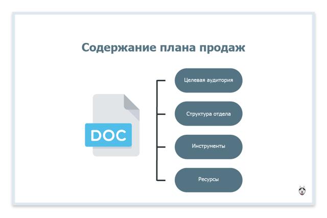 Как составить план продаж: инструкция, структура, методы и оформление