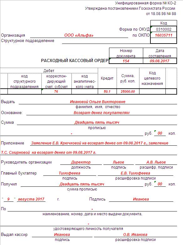 Порядок ведения кассовых операций: 6 типов операций