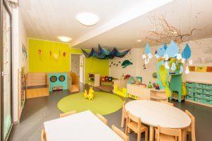 Франшиза детского сада: обзор лучших вариантов 2019 года