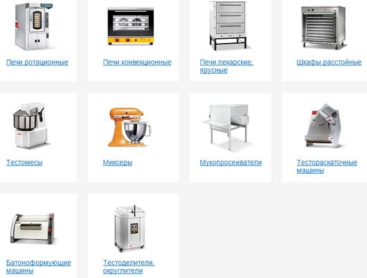 Производство кондитерских изделий: бизнес план с расчетами