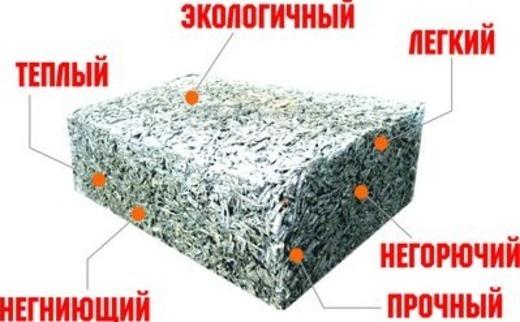 Производство арболитовых блоков: технология и расчеты
