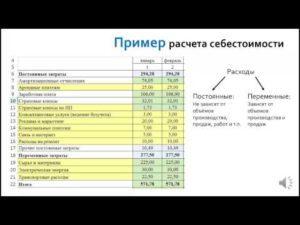 Бизнес план транспортной компании: пошаговая инструкция