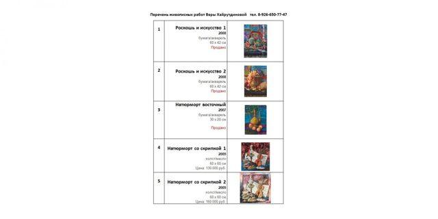 Как организовать выставку: 10 подробных шагов