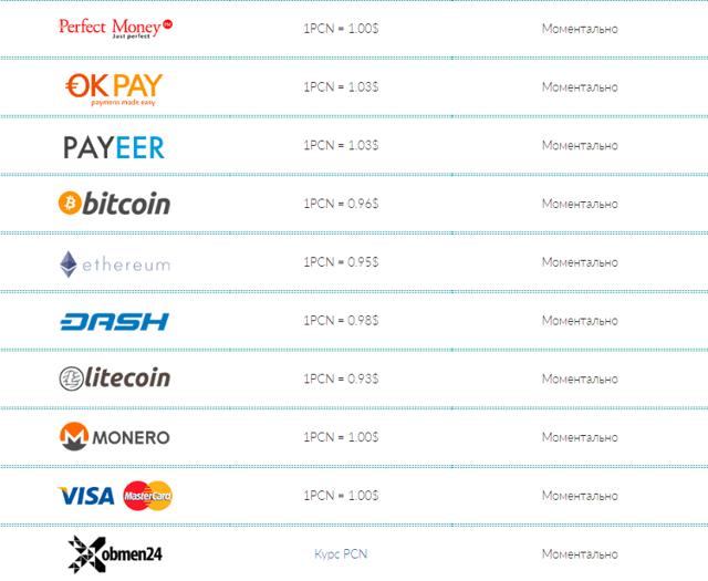 Как заработать на криптовалюте при помощи vprofite.club?